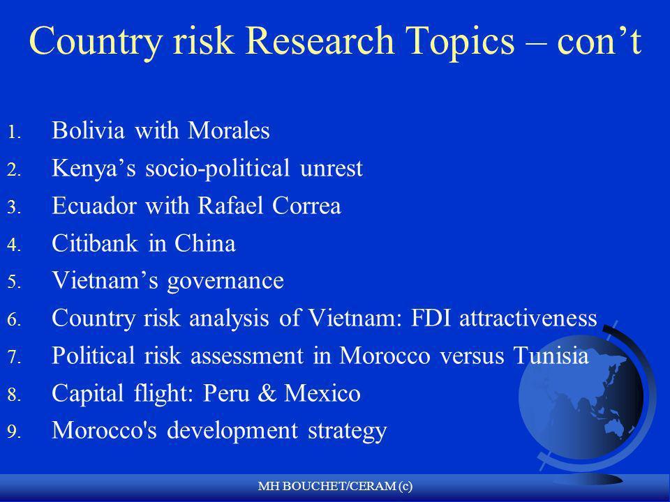 Country risk Research Topics – con't