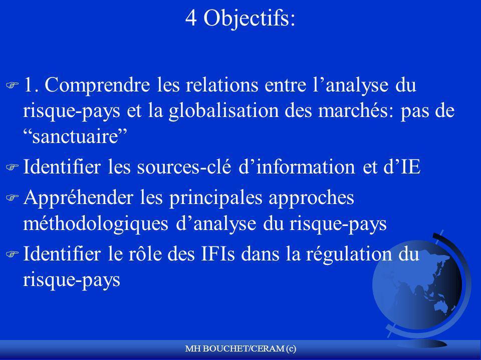 4 Objectifs: 1. Comprendre les relations entre l'analyse du risque-pays et la globalisation des marchés: pas de sanctuaire