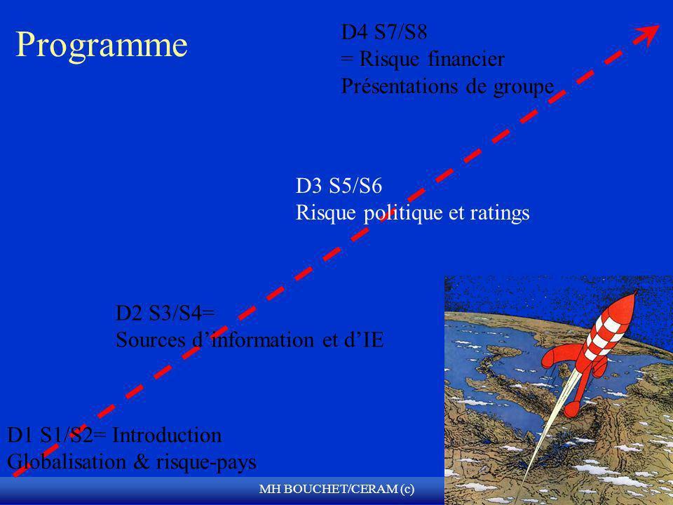 Programme D4 S7/S8 = Risque financier Présentations de groupe D3 S5/S6