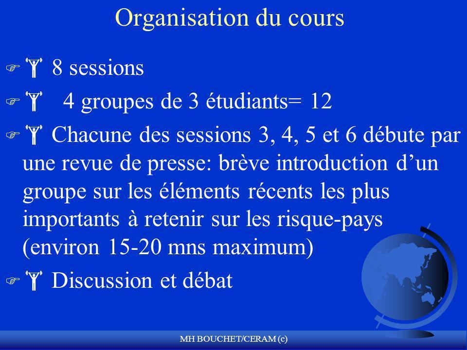 Organisation du cours  8 sessions  4 groupes de 3 étudiants= 12