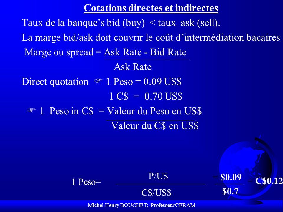 Cotations directes et indirectes