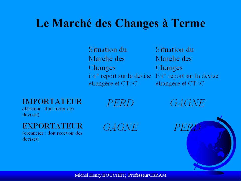 Le Marché des Changes à Terme