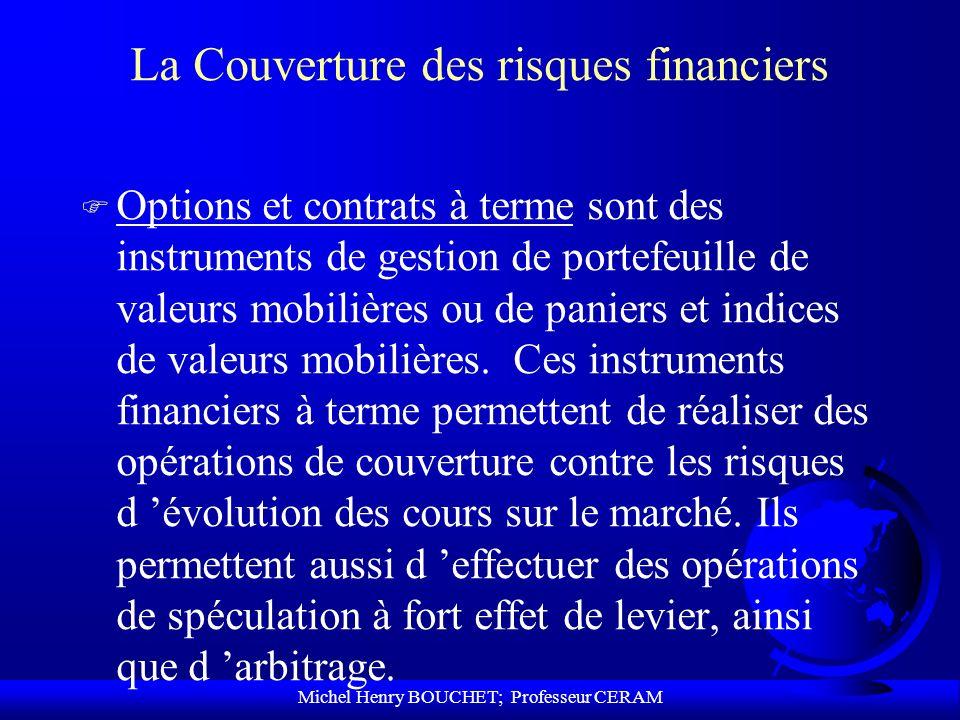 La Couverture des risques financiers