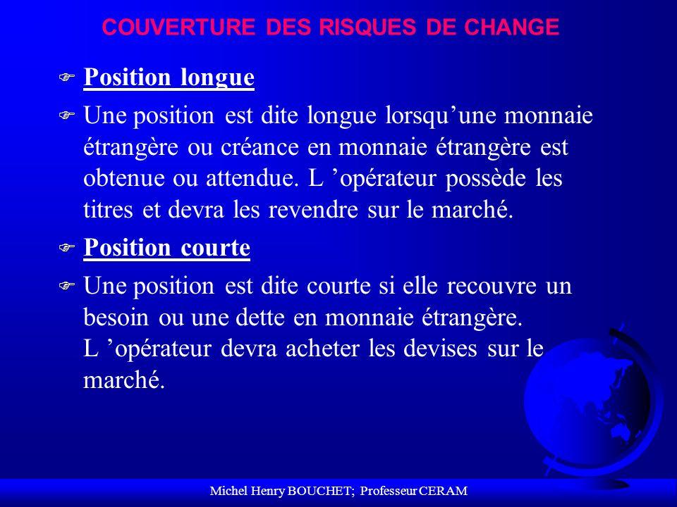 COUVERTURE DES RISQUES DE CHANGE