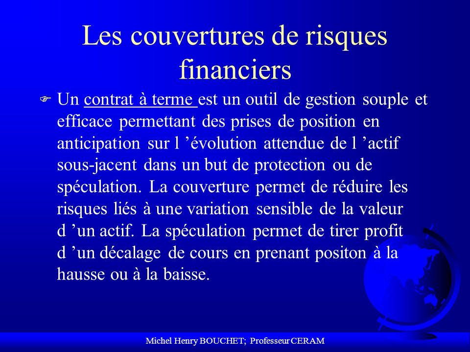 Les couvertures de risques financiers