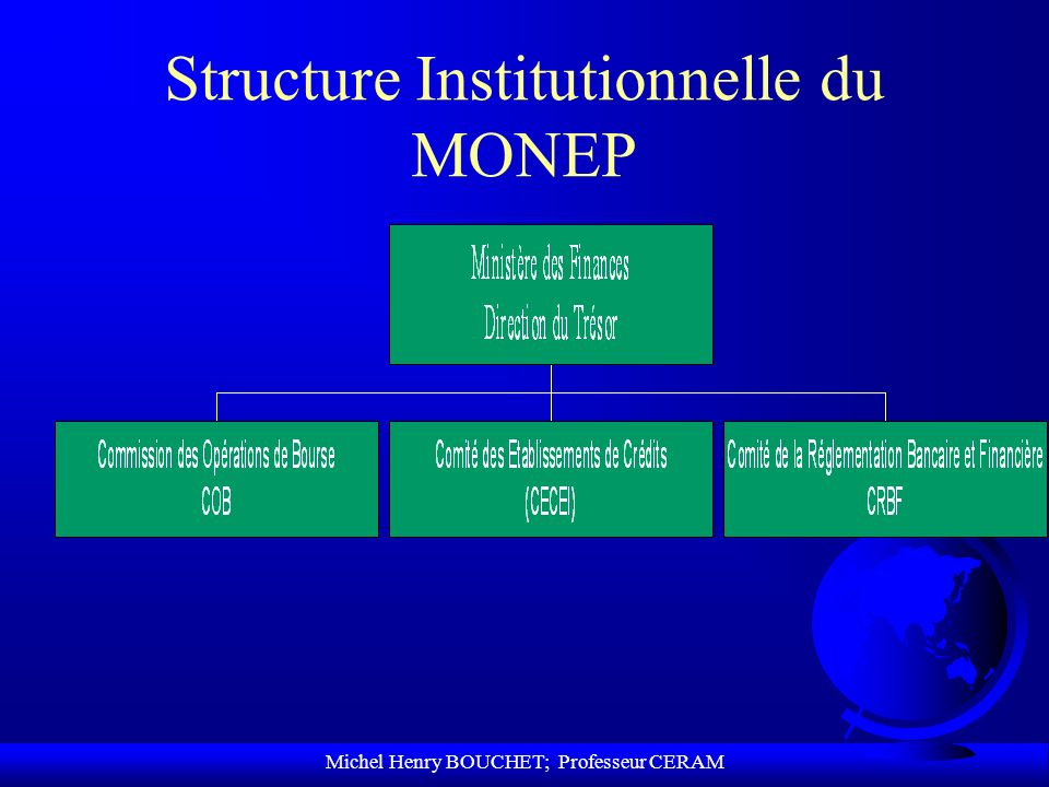 Structure Institutionnelle du MONEP