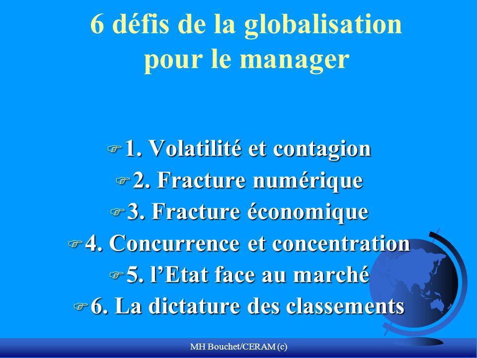6 défis de la globalisation pour le manager