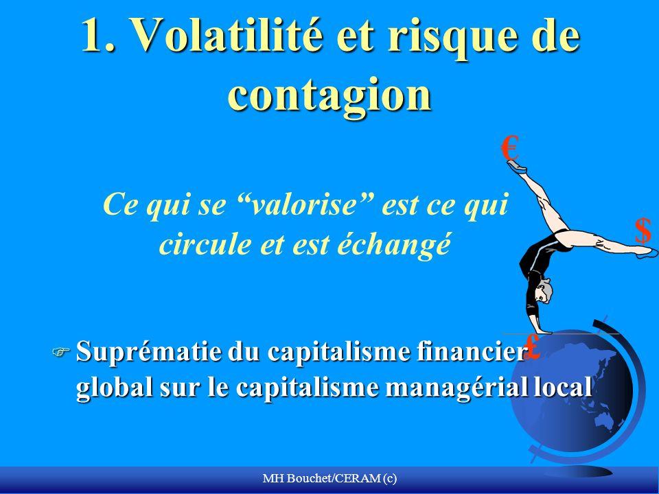 1. Volatilité et risque de contagion