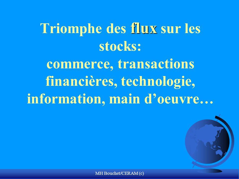 Triomphe des flux sur les stocks: commerce, transactions financières, technologie, information, main d'oeuvre…