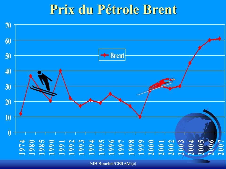 Prix du Pétrole Brent MH Bouchet/CERAM (c)