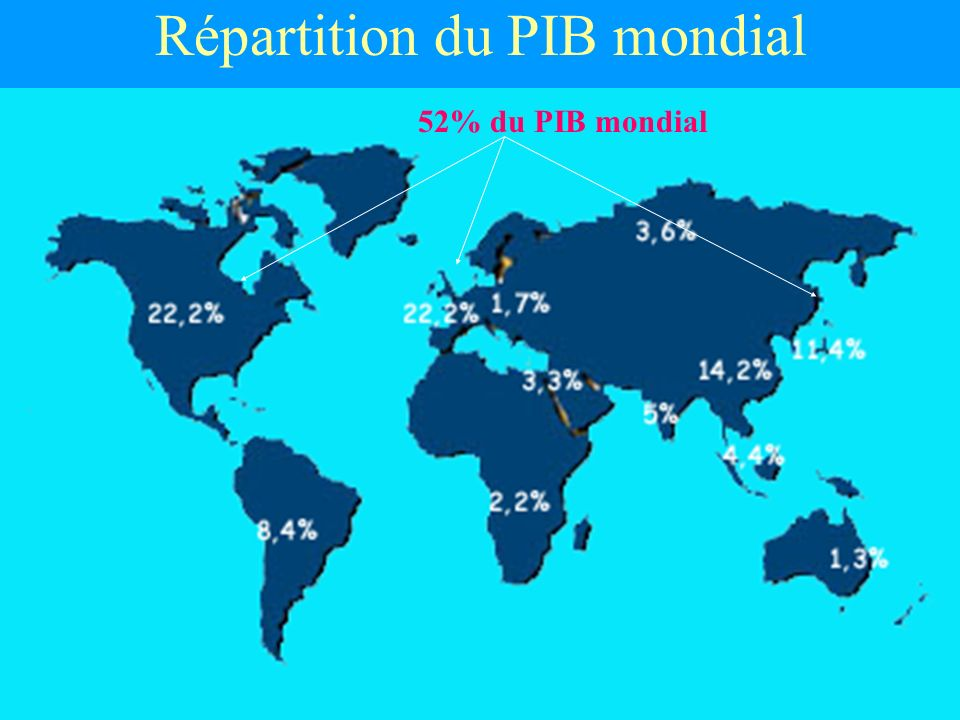 Répartition du PIB mondial