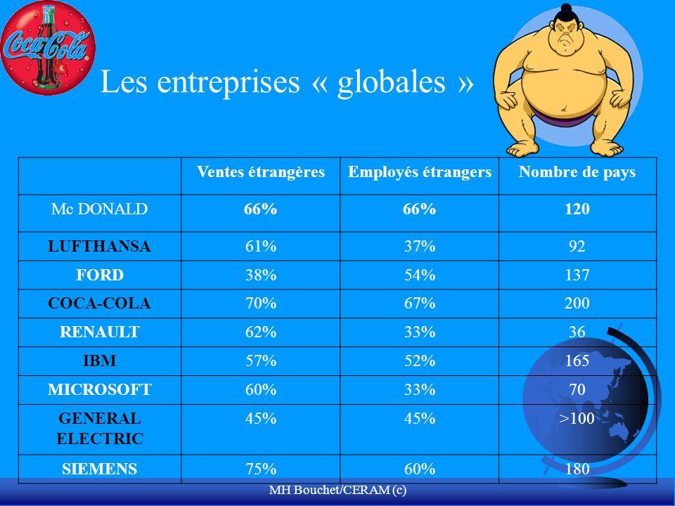 Les entreprises « globales »
