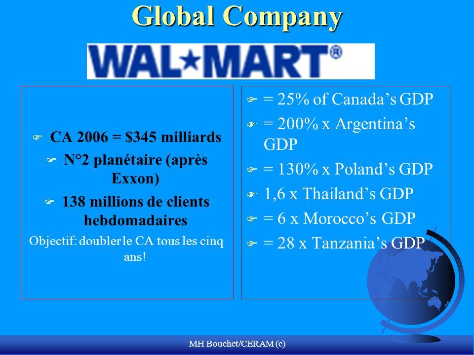 N°2 planétaire (après Exxon) 138 millions de clients hebdomadaires