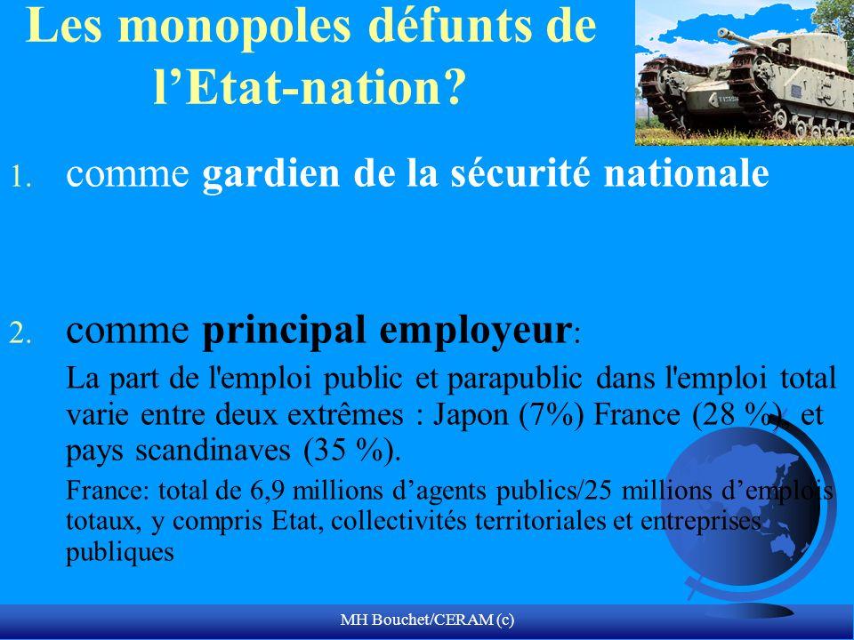 Les monopoles défunts de l'Etat-nation