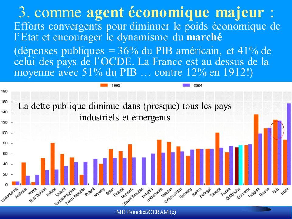 3. comme agent économique majeur :