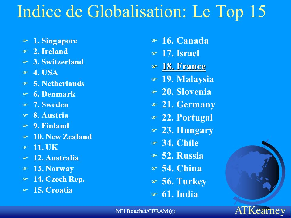 Indice de Globalisation: Le Top 15