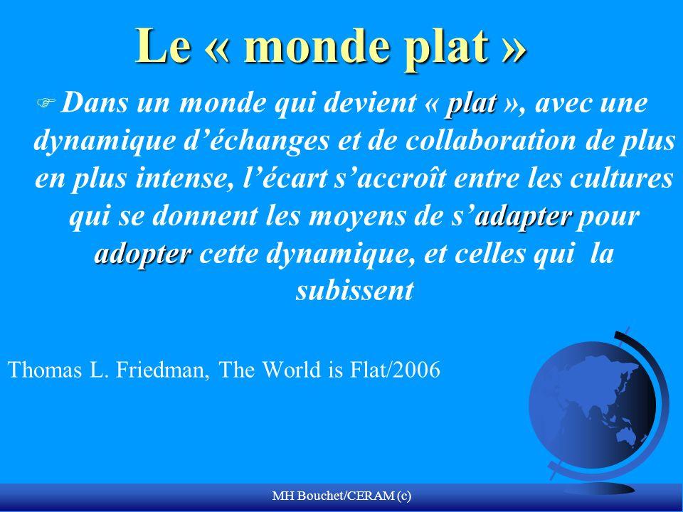 Le « monde plat »