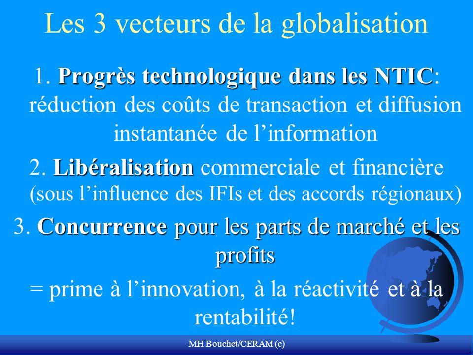 Les 3 vecteurs de la globalisation