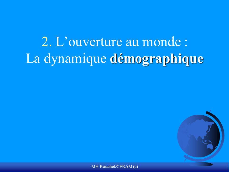 2. L'ouverture au monde : La dynamique démographique