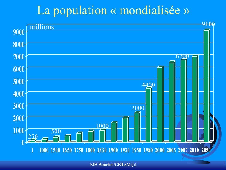 La population « mondialisée »