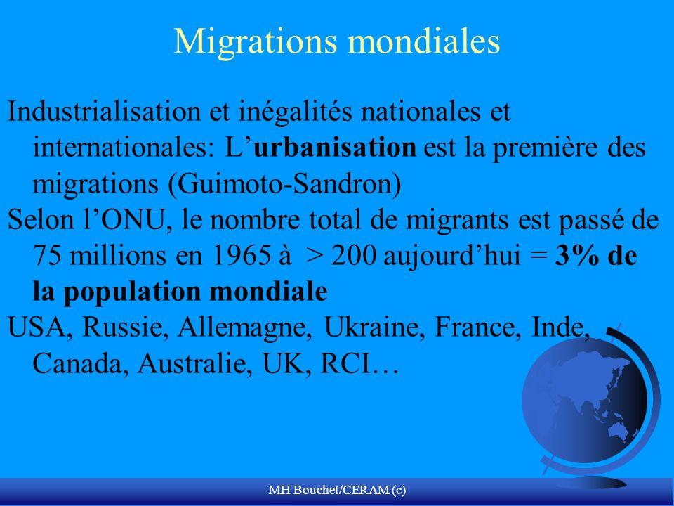 Migrations mondiales Industrialisation et inégalités nationales et internationales: L'urbanisation est la première des migrations (Guimoto-Sandron)