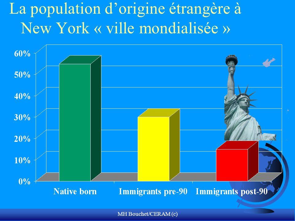 La population d'origine étrangère à New York « ville mondialisée »