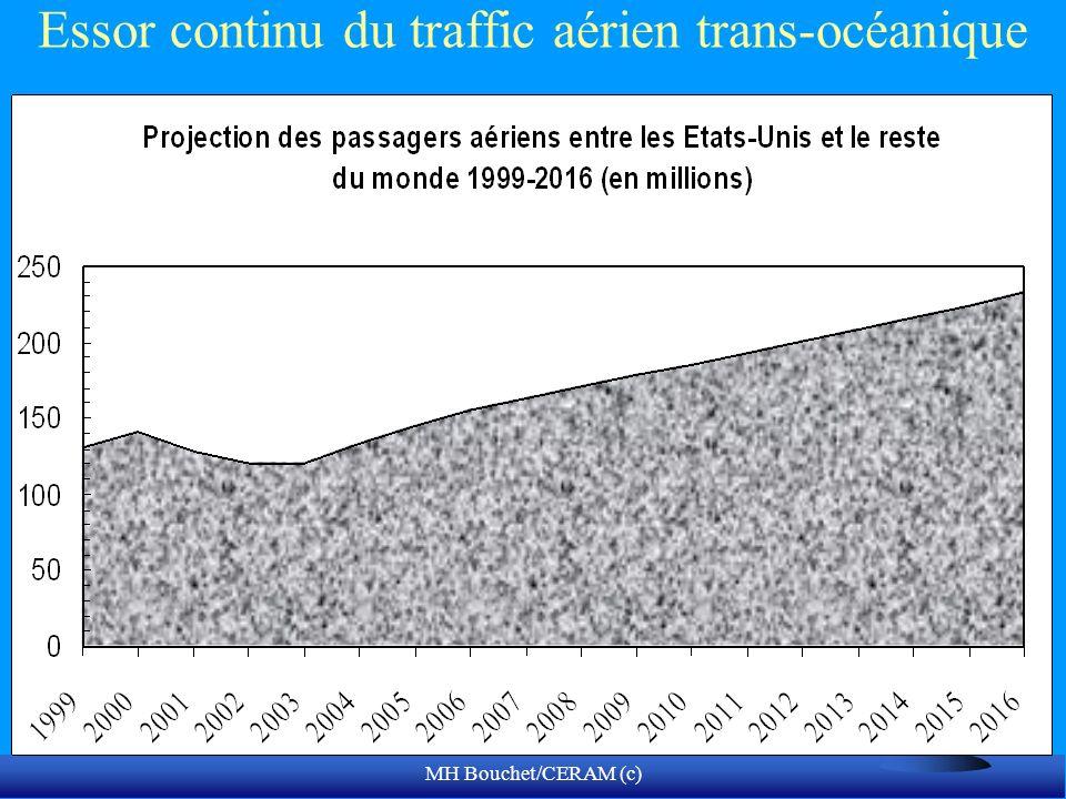 Essor continu du traffic aérien trans-océanique