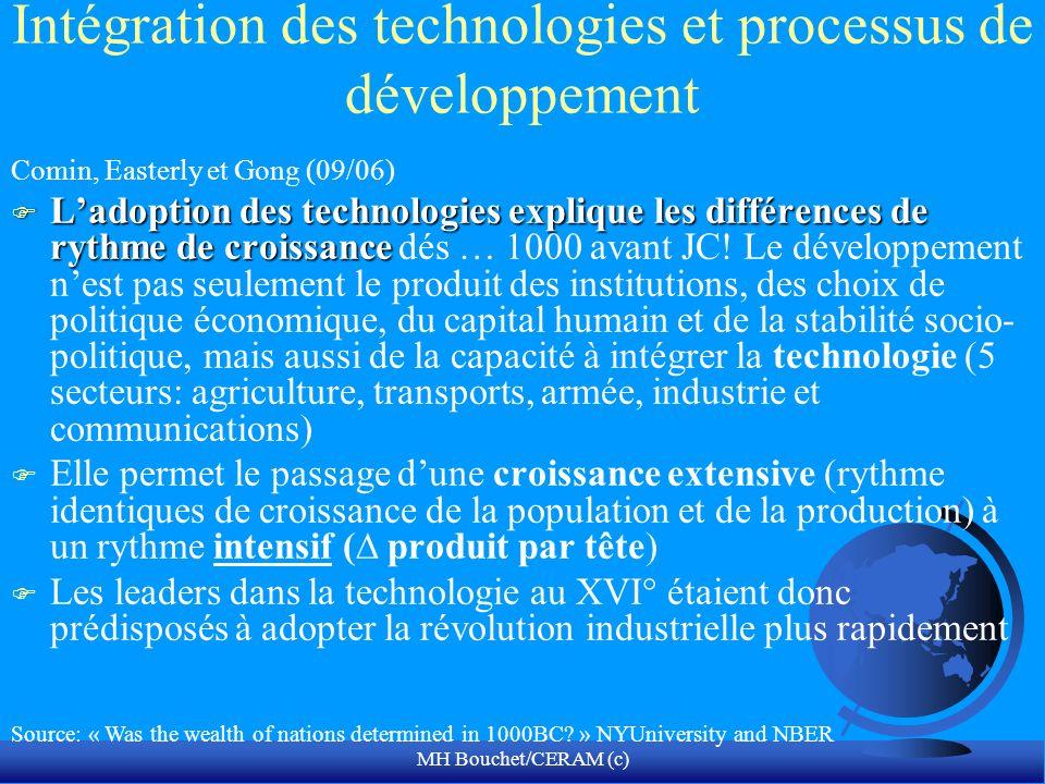 Intégration des technologies et processus de développement
