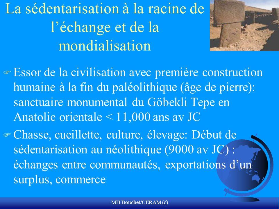 La sédentarisation à la racine de l'échange et de la mondialisation