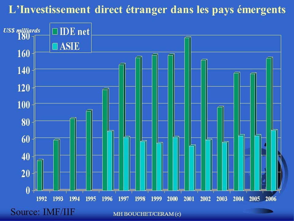 L'Investissement direct étranger dans les pays émergents