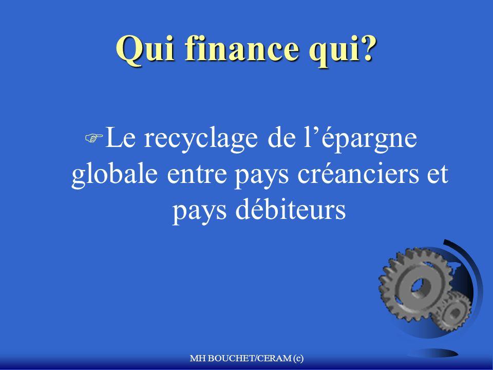Qui finance qui. Le recyclage de l'épargne globale entre pays créanciers et pays débiteurs.