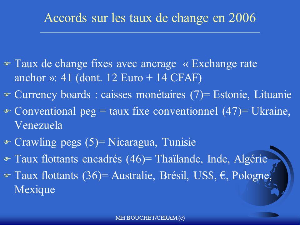 Accords sur les taux de change en 2006