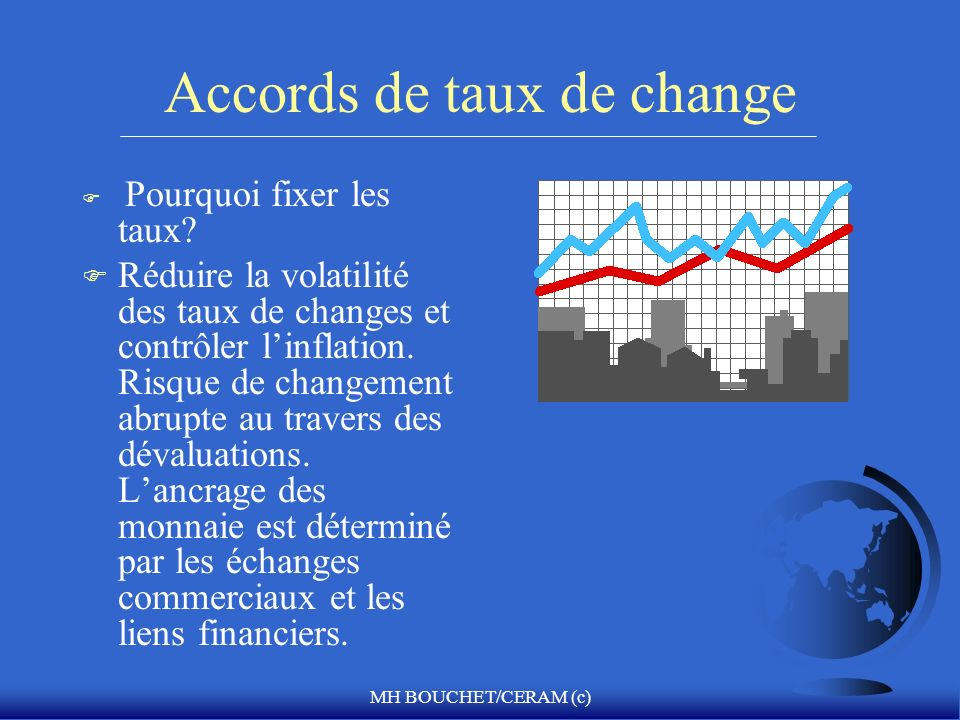 Accords de taux de change
