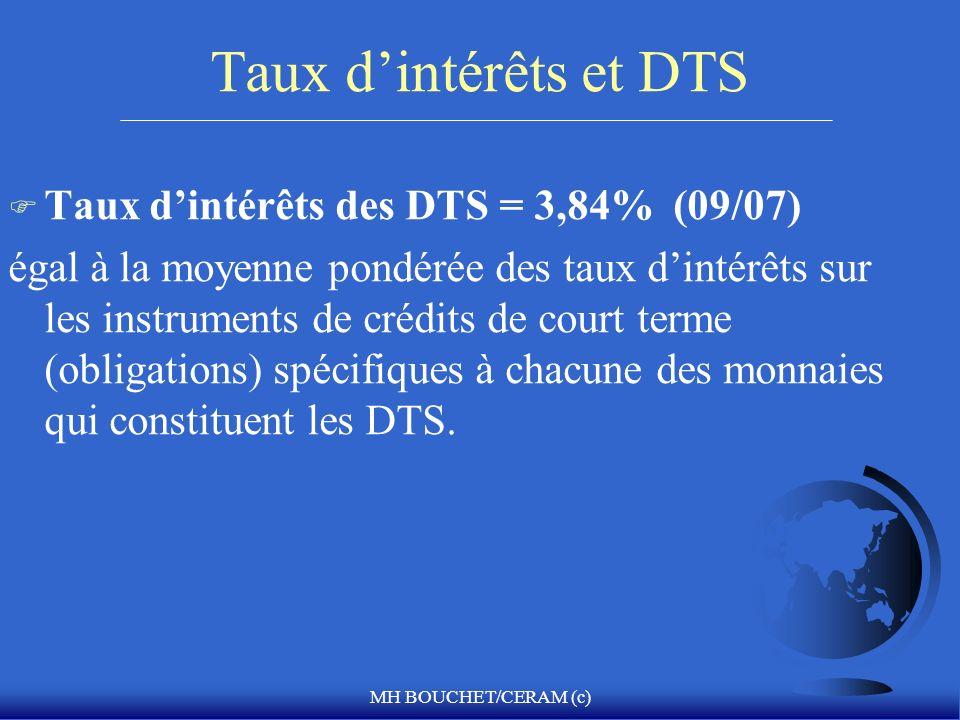 Taux d'intérêts et DTS Taux d'intérêts des DTS = 3,84% (09/07)