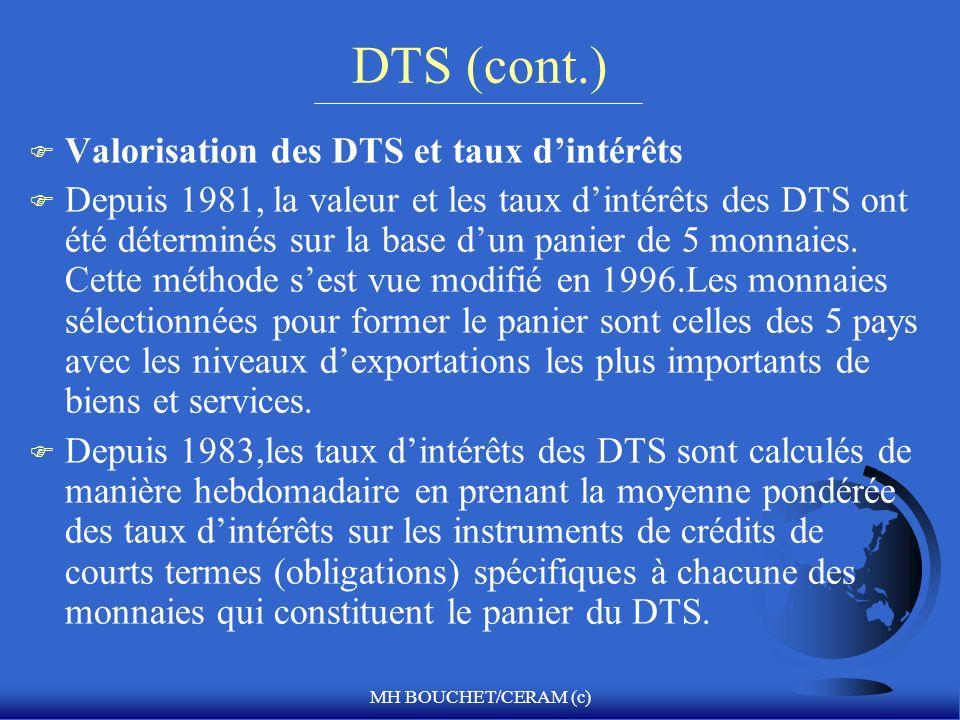 DTS (cont.) Valorisation des DTS et taux d'intérêts