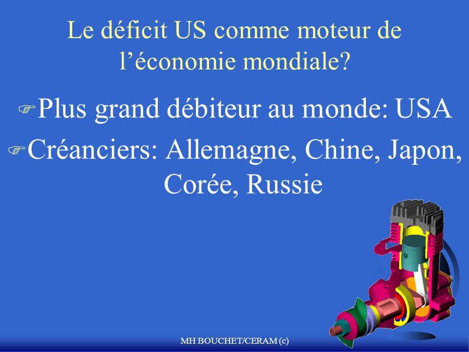 Le déficit US comme moteur de l'économie mondiale