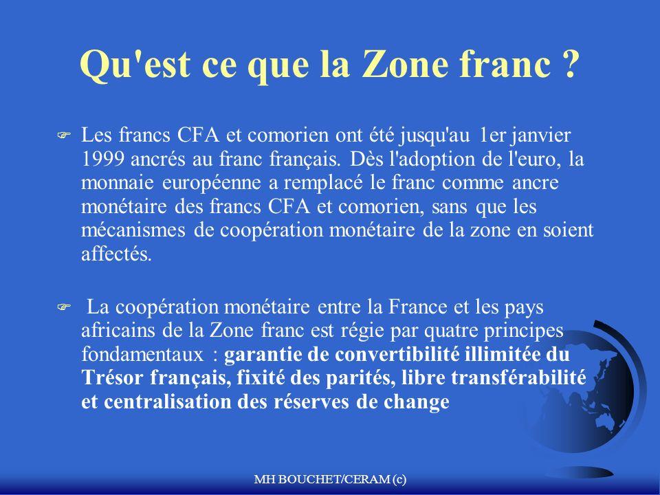 Qu est ce que la Zone franc