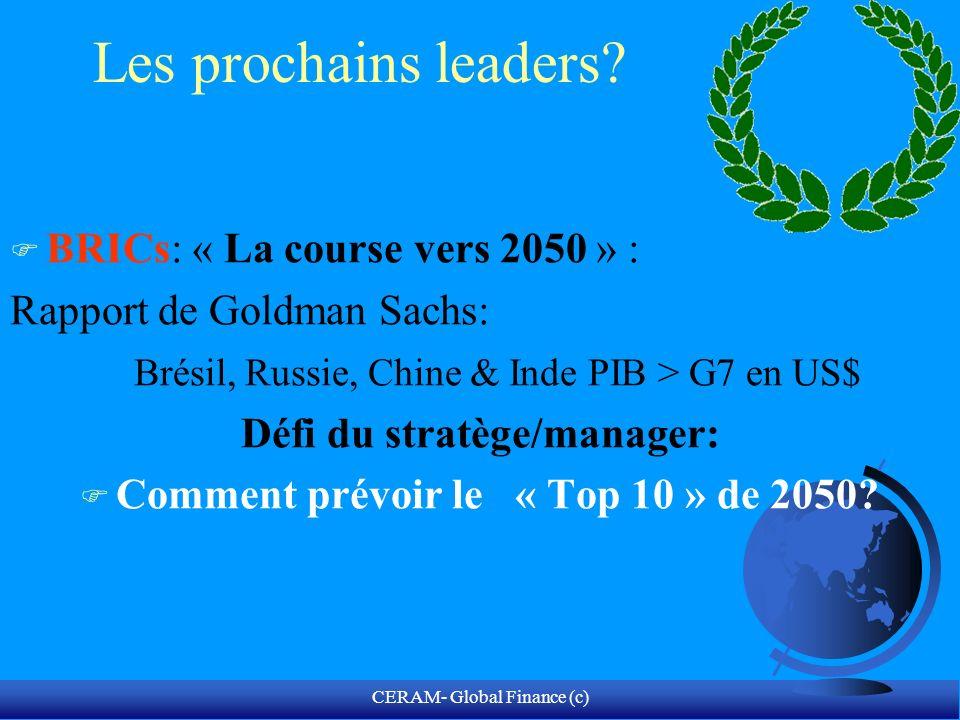 Défi du stratège/manager: Comment prévoir le « Top 10 » de 2050