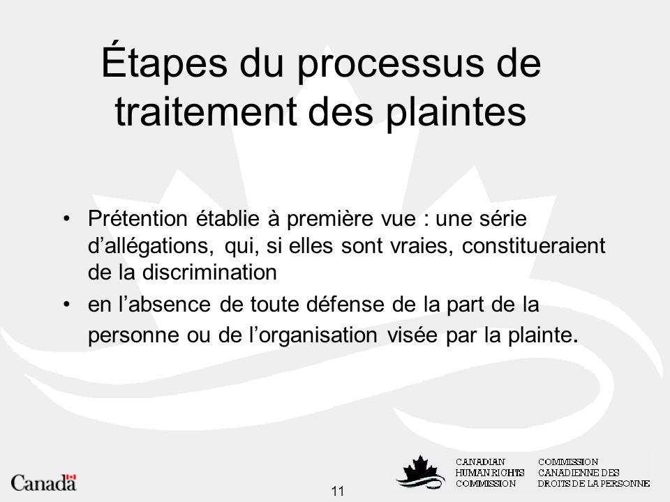Étapes du processus de traitement des plaintes