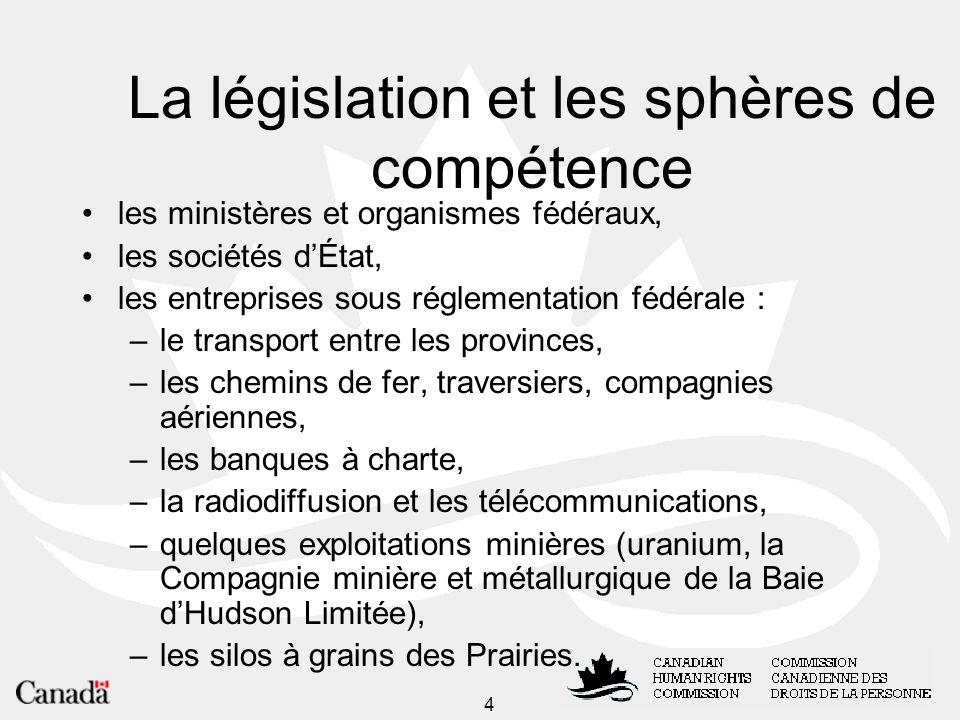 La législation et les sphères de compétence