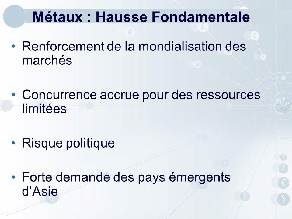 Métaux : Hausse Fondamentale
