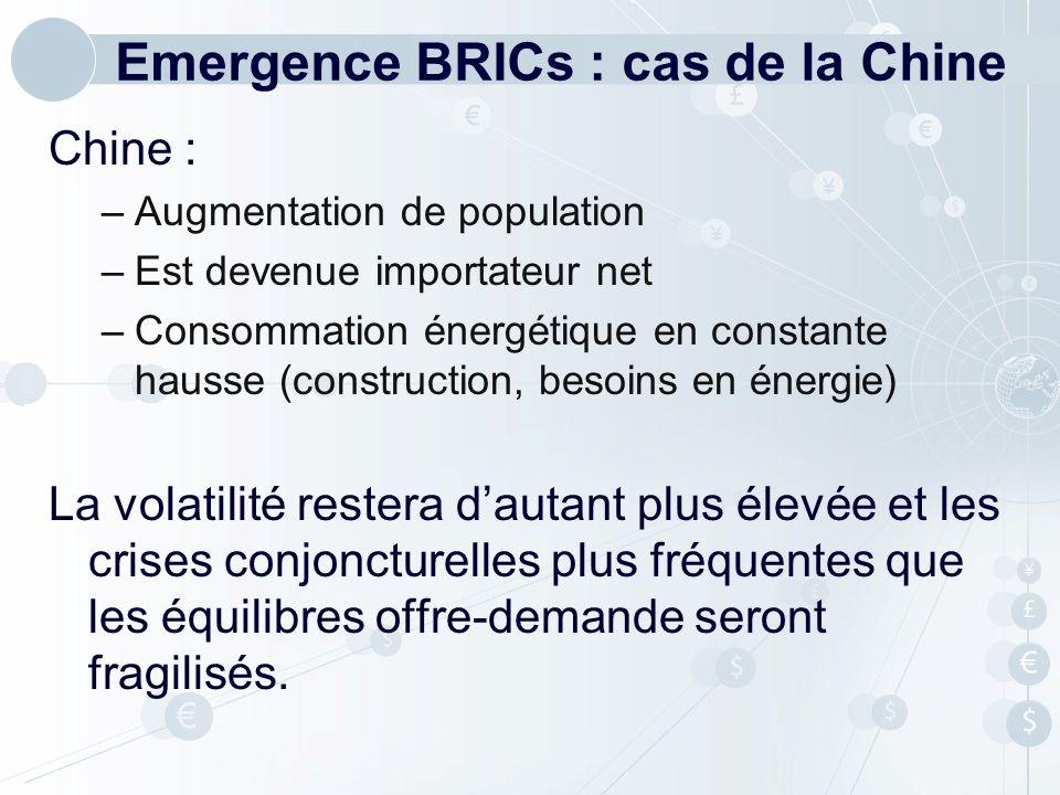 Emergence BRICs : cas de la Chine