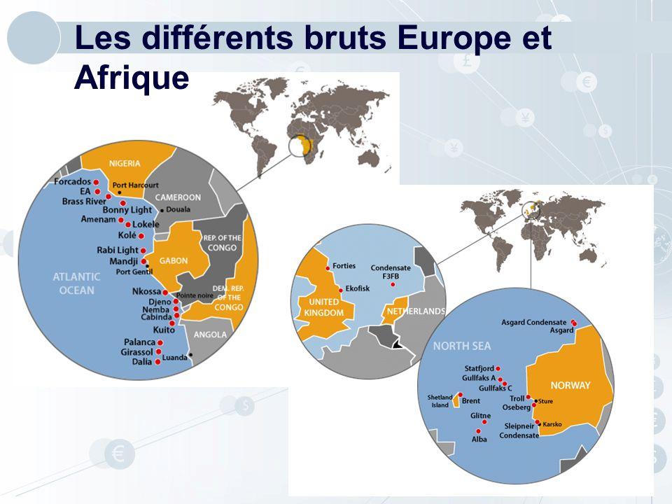 Les différents bruts Europe et Afrique