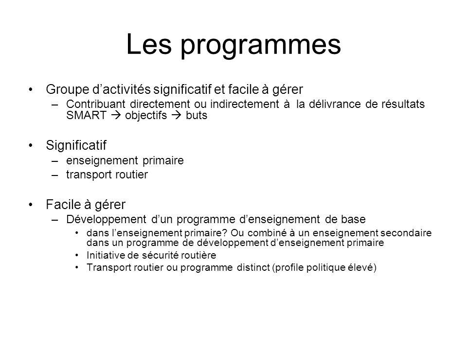 Les programmes Groupe d'activités significatif et facile à gérer