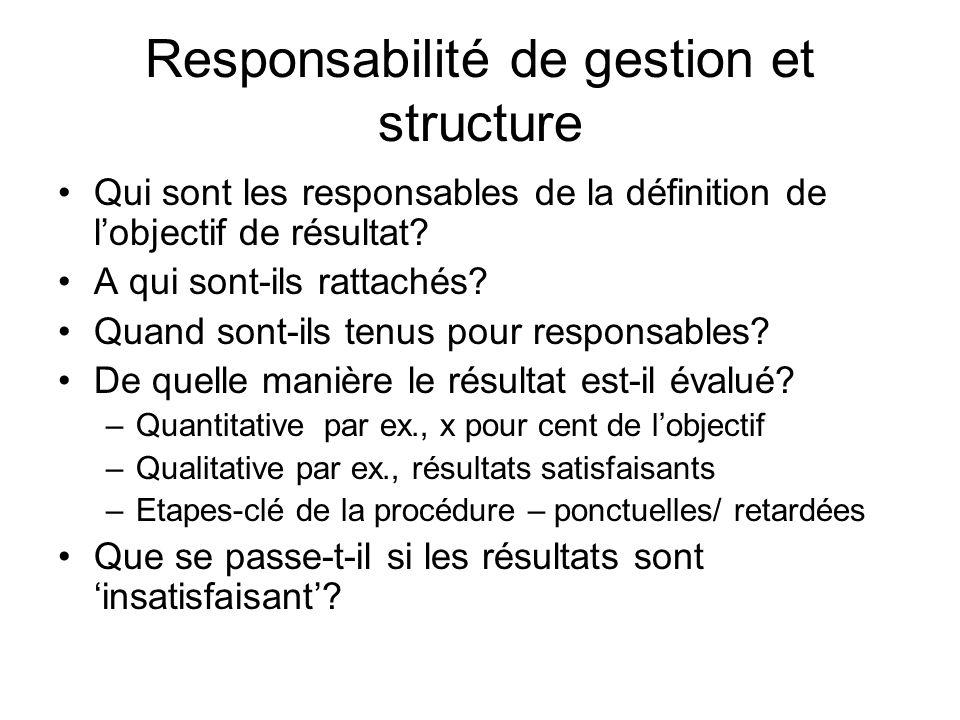 Responsabilité de gestion et structure