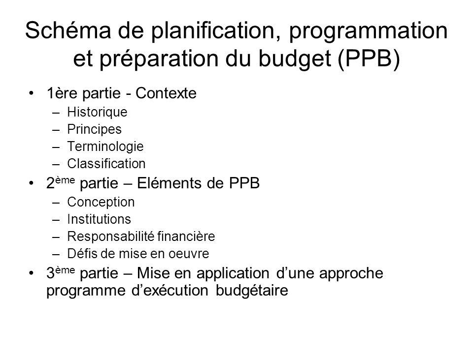Schéma de planification, programmation et préparation du budget (PPB)