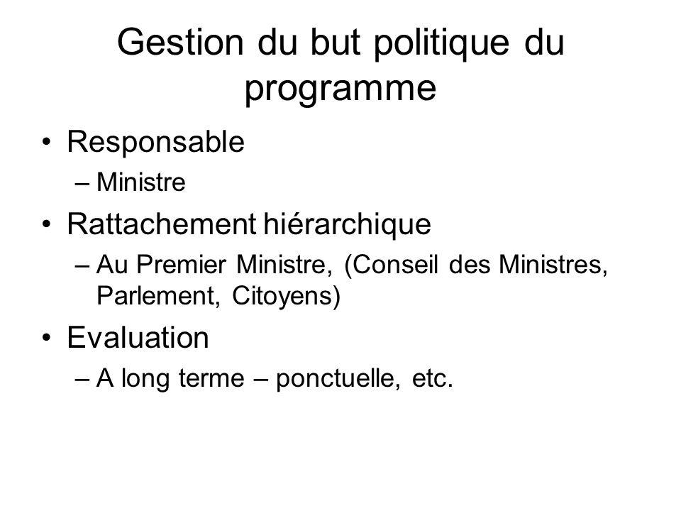 Gestion du but politique du programme