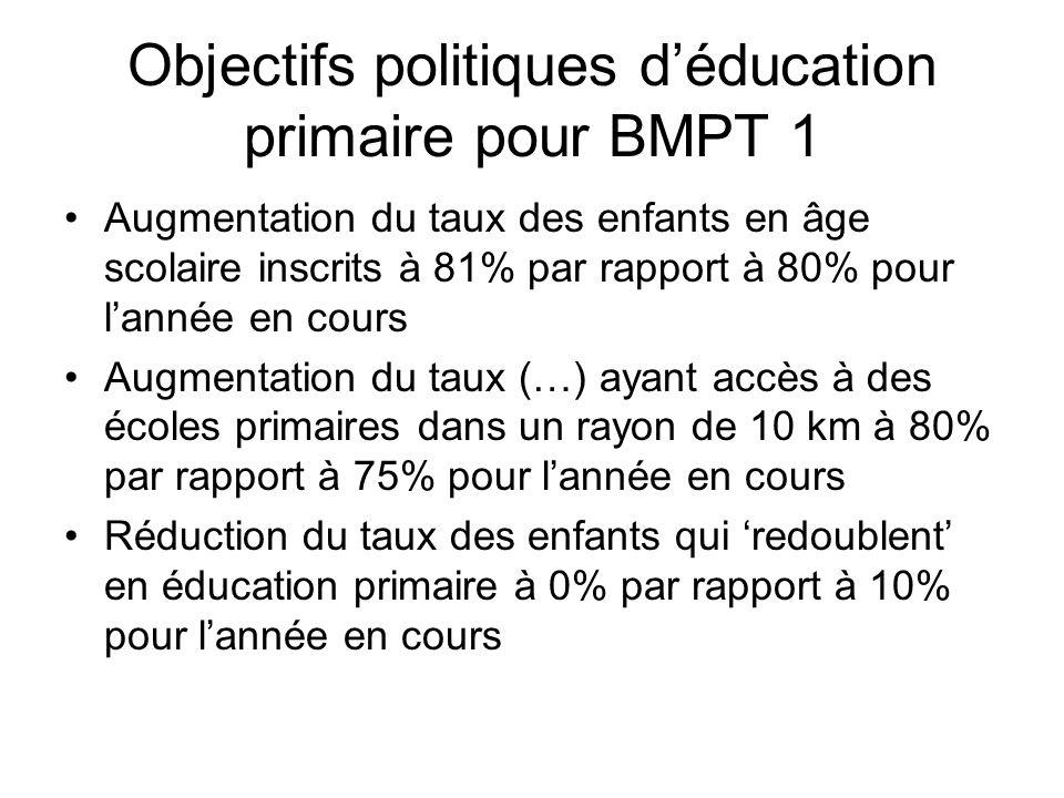 Objectifs politiques d'éducation primaire pour BMPT 1