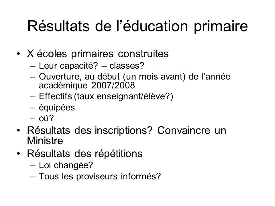 Résultats de l'éducation primaire