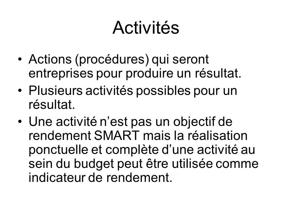 Activités Actions (procédures) qui seront entreprises pour produire un résultat. Plusieurs activités possibles pour un résultat.